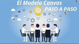 EL MODELO CANVAS PASO A PASO + EJEMPLO PRÁCTICO
