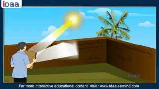 Reflection of Light CBSE Class 7 Physics (www.iDaaLearning.com)