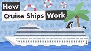 How Cruise Ships Work