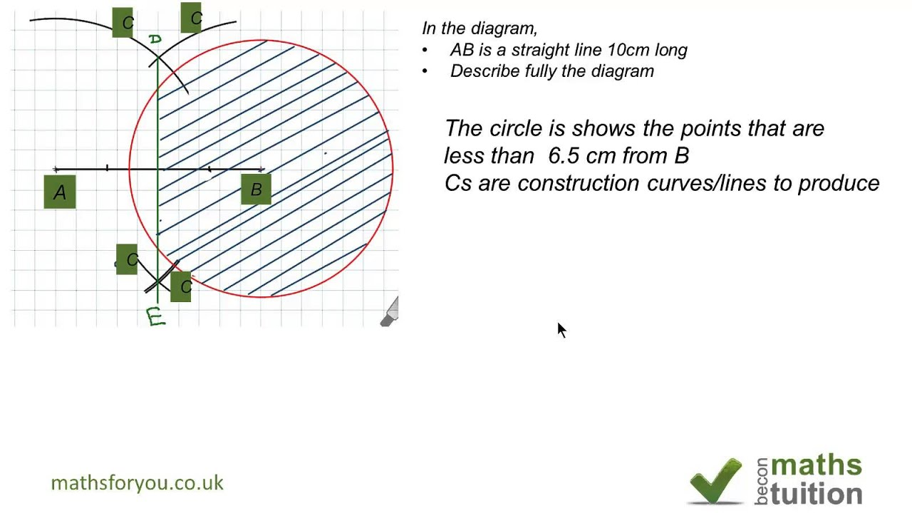 Gcse Maths Revision Resources Loci Problem | Info and News ...