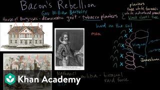 Jamestown - Bacon's Rebellion