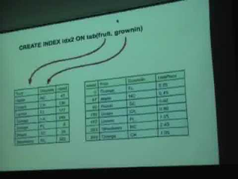 How SQL Database Engines Work (06月25日 10:15 / 43 users)