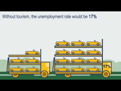 The economic impact of tourism in New Mexico
