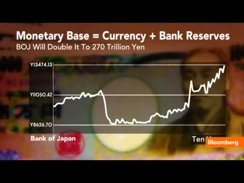 Bank of Japan's New Monetary Policy Revealed