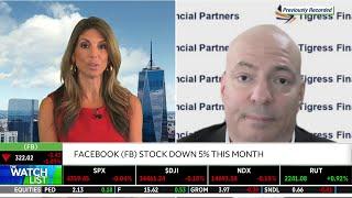 The Bullish Case For Facebook (FB)