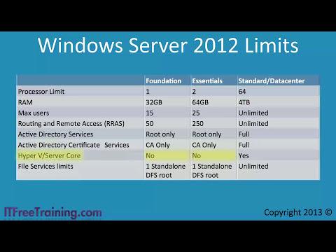 Windows 2012 Editions