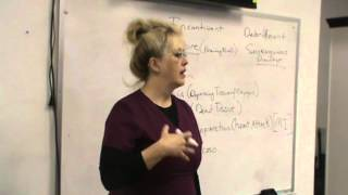 Medical Assistant/PCT/Dialysis/Medical Terminology Review