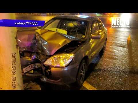Обзор аварий  ДТП под Санчурском, погиб пешеход
