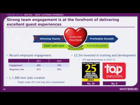 John Forrest - Whitbread Hotels and Restaurants Investor Day - 3rd July 2013
