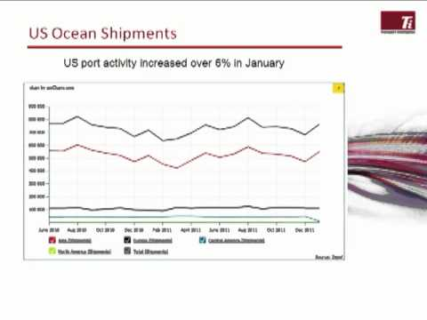 Shippers and Providers Need to Partner to Monitor Changing Market