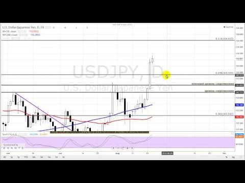 21 08 14 Обзор рынка Forex, золота, Bitcoin и Litecoin от Romanov Capital