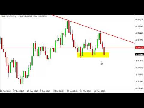 EUR/USD Forecast for the week of July 8, 2013, Technical Analysis