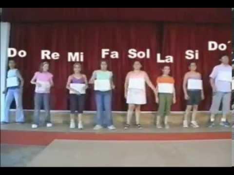 LOS SIETE VECINOS - Cancion notas musicales