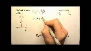 AP Physics 1 & 2: Static Electricity 3: Elementary Charge and Coulomb's Law
