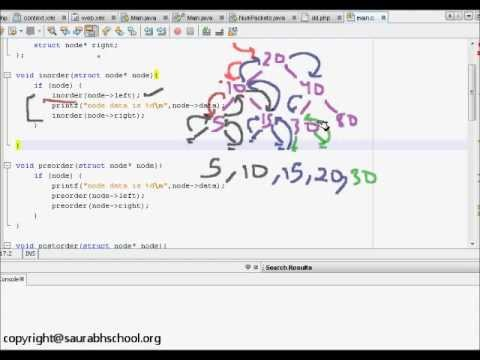 Binary search tree java interview questions