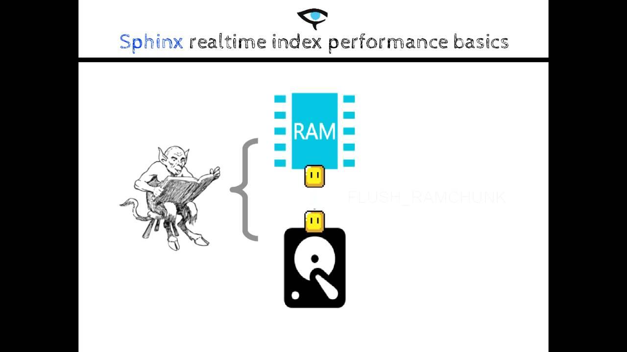 Доп модуль наблюдение и фотоидентификация по sphinx