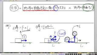 高校物理解説講義:「仕事と力学的エネルギー」講義2