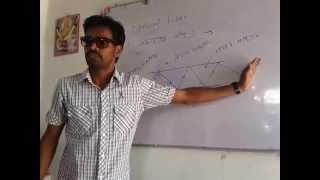 optical fiber by- PHYSICS GURU  kumar pappu SAHARSA
