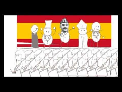 Historia de España for dummies