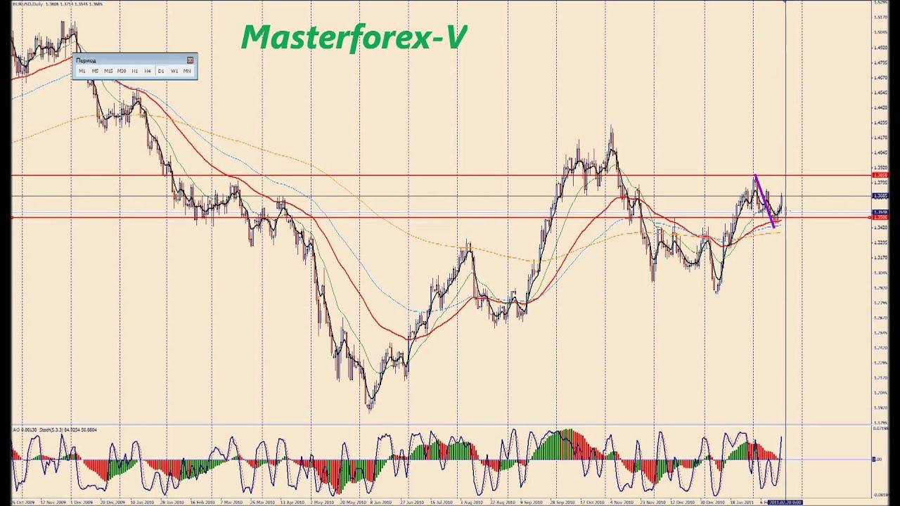 Masterforex-v pdf скачать forex советник