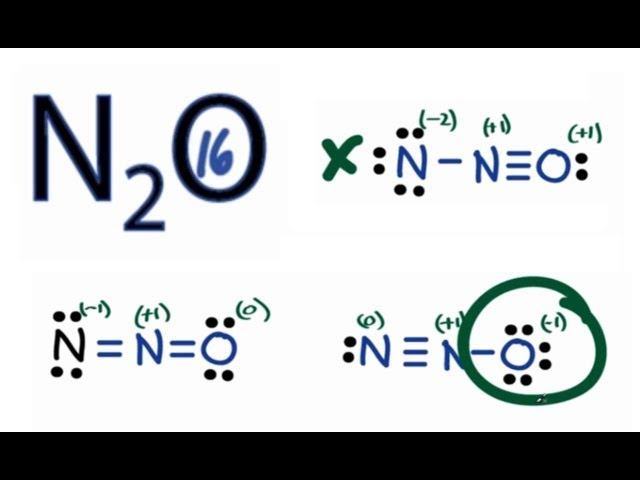 N2o Lewis Dot Structure N2o Lewis Structure How to