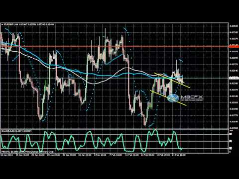 EUR/GBP (Euro Pound) Technical Analysis for 02/25/2014