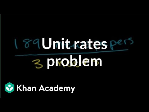 Khan Academy - Finding Unit Rates