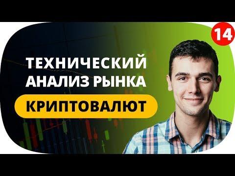 Добираем ещё! Технический Анализ Рынка Криптовалют   14.05.18   Трейдинг Криптовалют Стратегии