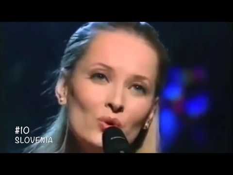 Results Eurovision 1997