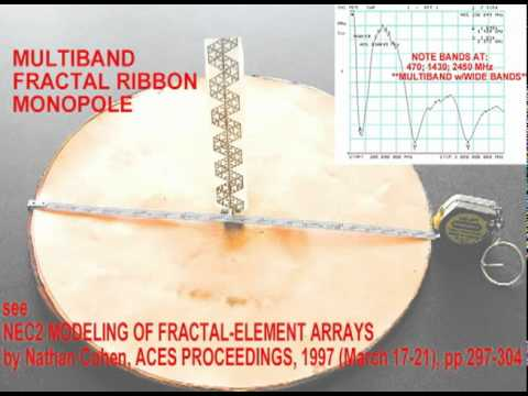 Fractal Antenna Systems The Worlds Smallest Wideband and - oukas.info