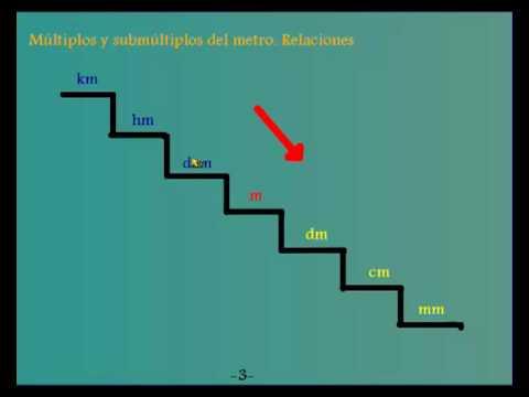 M ltiplos y subm ltiplos del metro youtube for Escalera de 5 metros