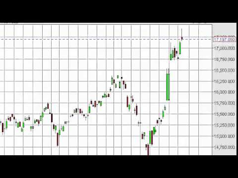 Nikkei Technical Analysis for November 13, 2014 by FXEmpire.com