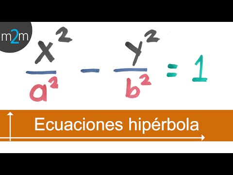 hiperbola y sus ejemplos: