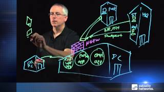 Securing the Datacenter with a Palo Alto Networks Next-Generation Firewall