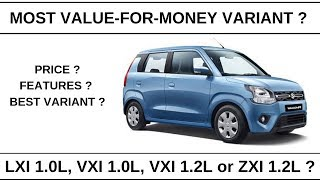 Maruti-Suzuki Wagon r 2019 Price and Features | Most Value-for-money-variant