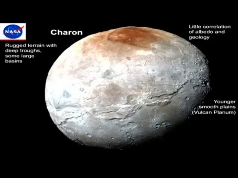 Ial Session Planet 9 From Outer Space Pluto Geology And