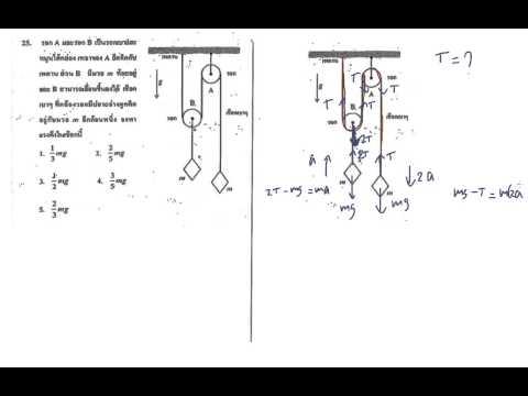 เฉลยข้อสอบฟิสิกส์ 7 วิชาสามัญ ปี 56 ข้อที่ 25