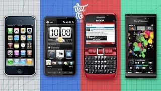 Top smartphone bán chạy ... 2009