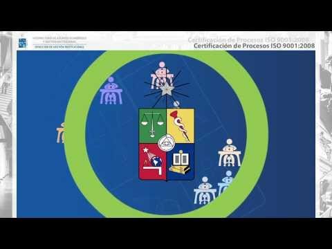 Proceso Certificación ISO 9001 - 2008
