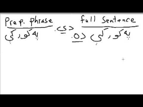 Preposition, Pashto