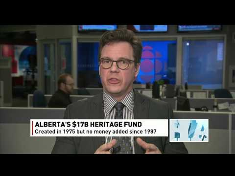 Norway's example: Why Alberta should create a new oil wealth fund