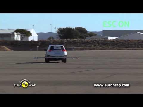 Euro NCAP | Toyota RAV4 | 2013 | Электронный контроль устойчивости