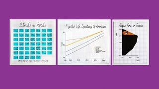 3 ways to spot a bad statistic | Mona Chalabi