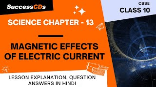 Magnetic fields of electric currents Class 10 Science Chapter 13 Explanation in Hindi