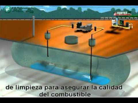 Limpieza de tanques con equipo youtube for Limpieza de tanques de combustible