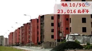 Current Issue about Condominium House In Ethiopia