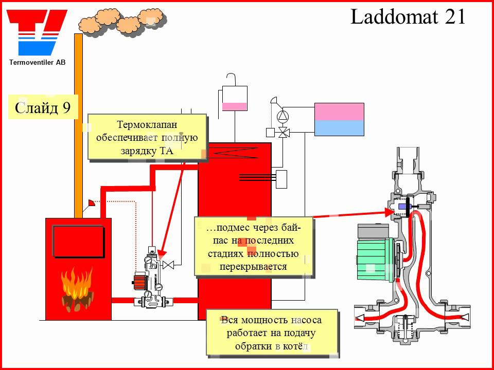 Схема отопления с буферным