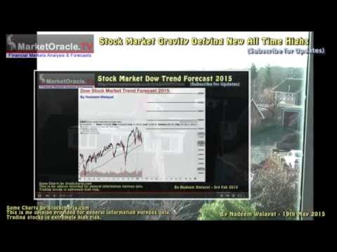 Stock Market Gravity Defying New All Time Highs - Forecast 2015