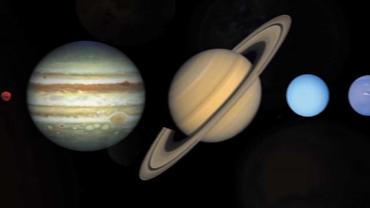 Eight Planets (The solar system) - YouTube
