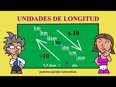 Conversión De Unidades De Longitud O Medida: Km, Hm, Dam, M, Dm, Cm, Mm